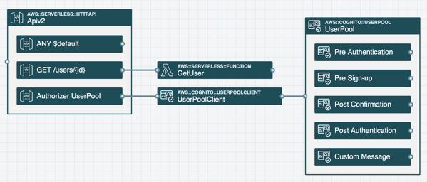 HTTP API image